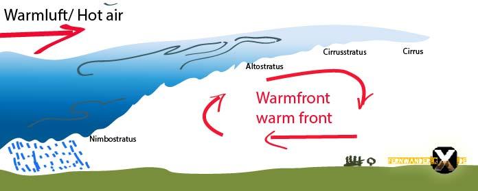 Warmfront Gewitter entstehung vorhersage 01 - Gewitter rechtzeitig erkennen - Richtiges Verhalten bei Berggewitter