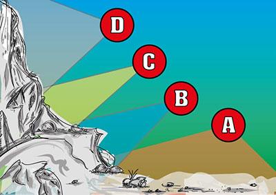 wanderschuh kategorie einteilung schuhsohlen 01 - Wanderschuh und Bergstiefel- Welche Kategorien der Sohle benötige ich wofür?