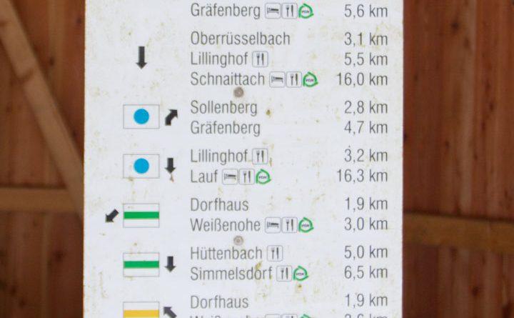 Lillachtal lillachquelle sinterstufen weisenohe tour wandern 1 720x445 - SINTERSTUFEN-Wanderung Weißenohe - Lillachtal - Lillachquelle - Lilling